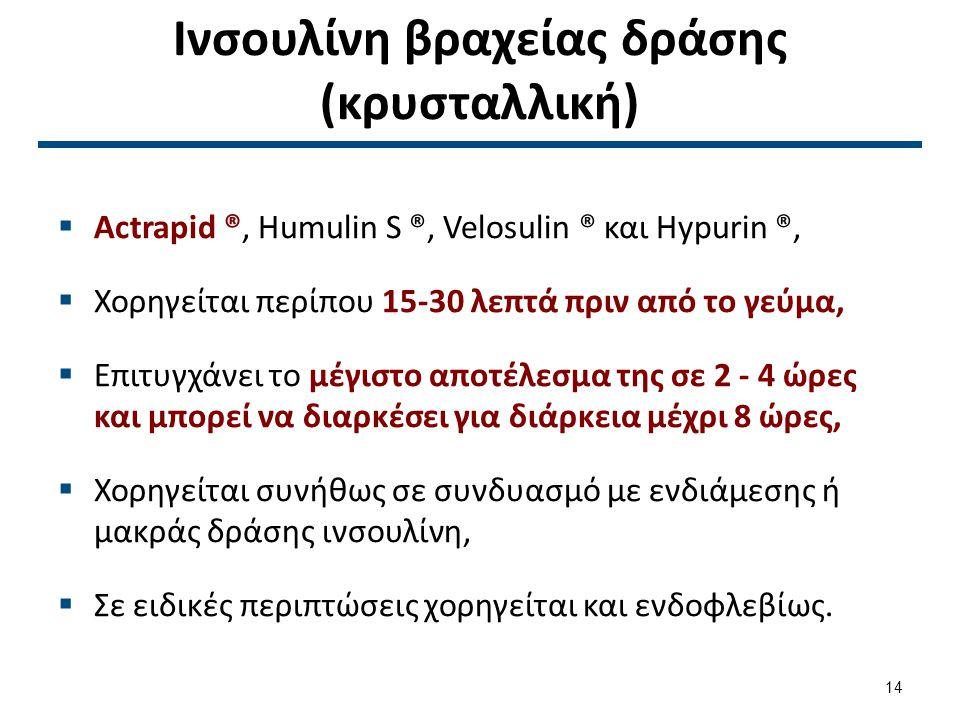 Ινσουλίνη βραχείας δράσης (κρυσταλλική)  Actrapid ®, Humulin S ®, Velosulin ® και Hypurin ®,  Χορηγείται περίπου 15-30 λεπτά πριν από το γεύμα,  Επιτυγχάνει το μέγιστο αποτέλεσμα της σε 2 - 4 ώρες και μπορεί να διαρκέσει για διάρκεια μέχρι 8 ώρες,  Χορηγείται συνήθως σε συνδυασμό με ενδιάμεσης ή μακράς δράσης ινσουλίνη,  Σε ειδικές περιπτώσεις χορηγείται και ενδοφλεβίως.