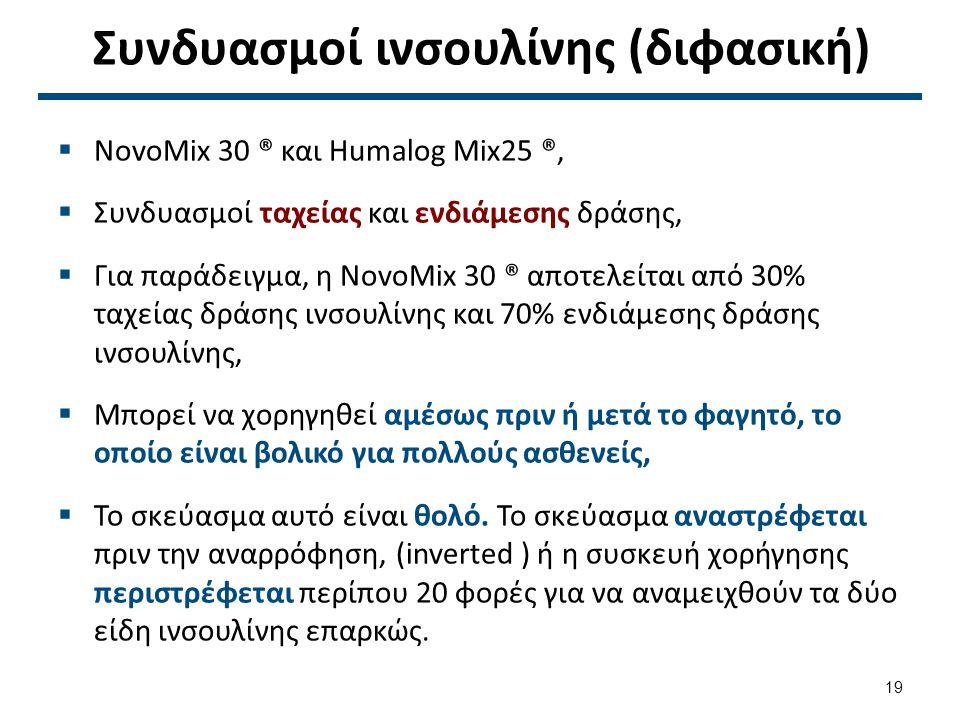 Συνδυασμοί ινσουλίνης (διφασική)  NovoMix 30 ® και Humalog Mix25 ®,  Συνδυασμοί ταχείας και ενδιάμεσης δράσης,  Για παράδειγμα, η NovoMix 30 ® αποτελείται από 30% ταχείας δράσης ινσουλίνης και 70% ενδιάμεσης δράσης ινσουλίνης,  Μπορεί να χορηγηθεί αμέσως πριν ή μετά το φαγητό, το οποίο είναι βολικό για πολλούς ασθενείς,  Το σκεύασμα αυτό είναι θολό.