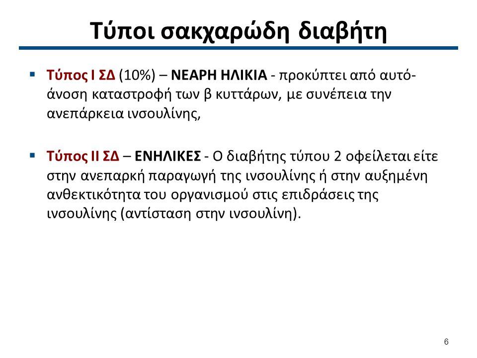 Έλεγχος επιπέδου σακχάρου  Φυσιολογικά το πάγκρεας παράγει 35 i.u.