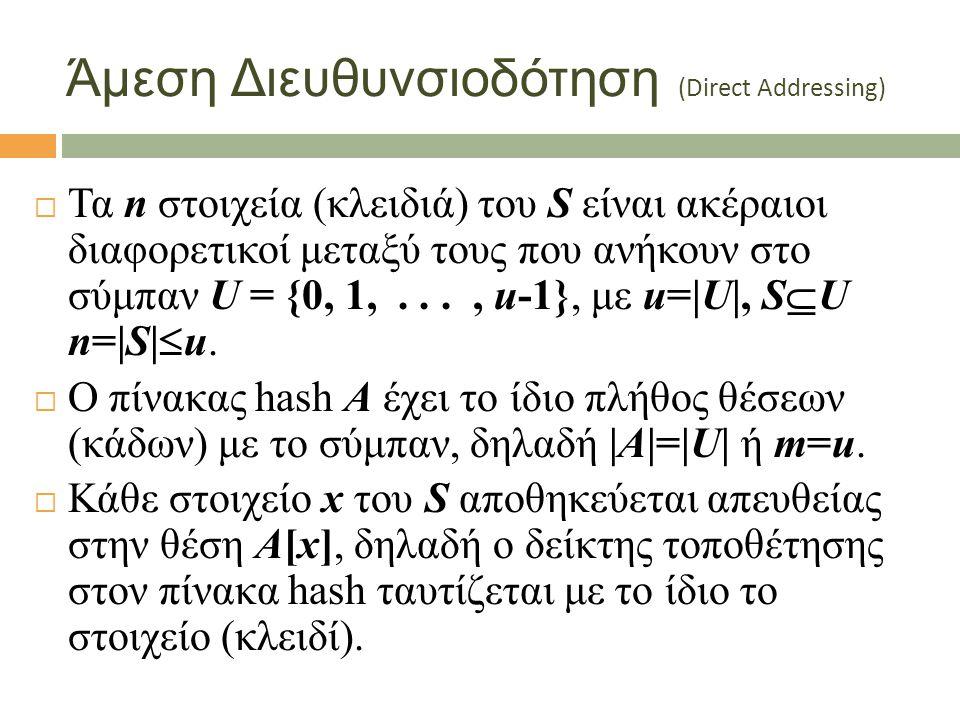  Τα n στοιχεία (κλειδιά) του S είναι ακέραιοι διαφορετικοί μεταξύ τους που ανήκουν στο σύμπαν U = {0, 1,..., u-1}, με u=|U|, S  U n=|S|  u.  Ο πίν