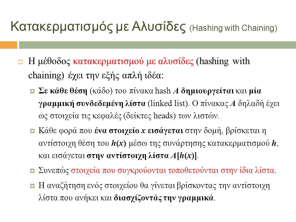 19 Κατακερματισμός με Αλυσίδες (Hashing with Chaining)  Η μέθοδος κατακερματισμού με αλυσίδες (hashing with chaining) έχει την εξής απλή ιδέα:  Σε κάθε θέση (κάδο) του πίνακα hash Α δημιουργείται και μία γραμμική συνδεδεμένη λίστα (linked list).