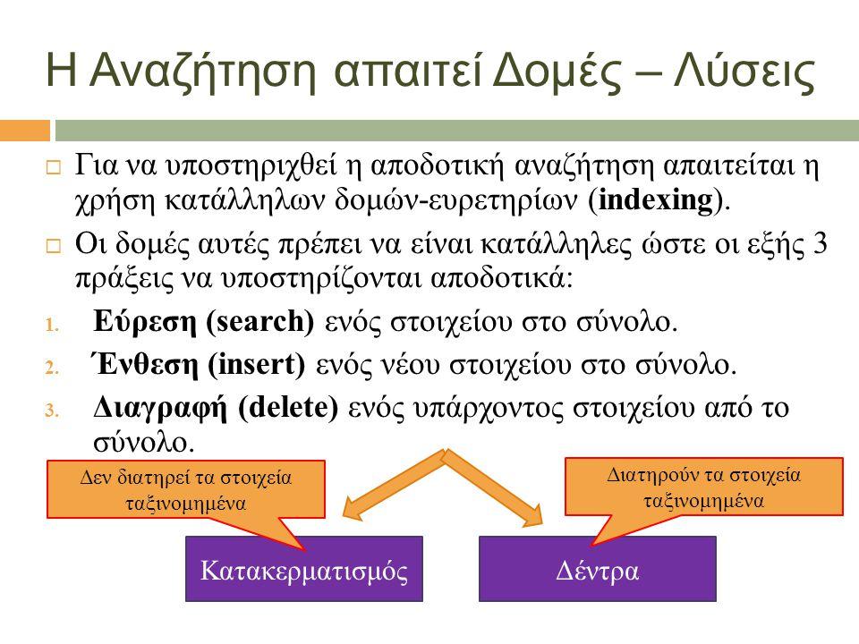 Η Αναζήτηση απαιτεί Δομές – Λύσεις ΚατακερματισμόςΔέντρα Διατηρούν τα στοιχεία ταξινομημένα  Για να υποστηριχθεί η αποδοτική αναζήτηση απαιτείται η χρήση κατάλληλων δομών-ευρετηρίων (indexing).