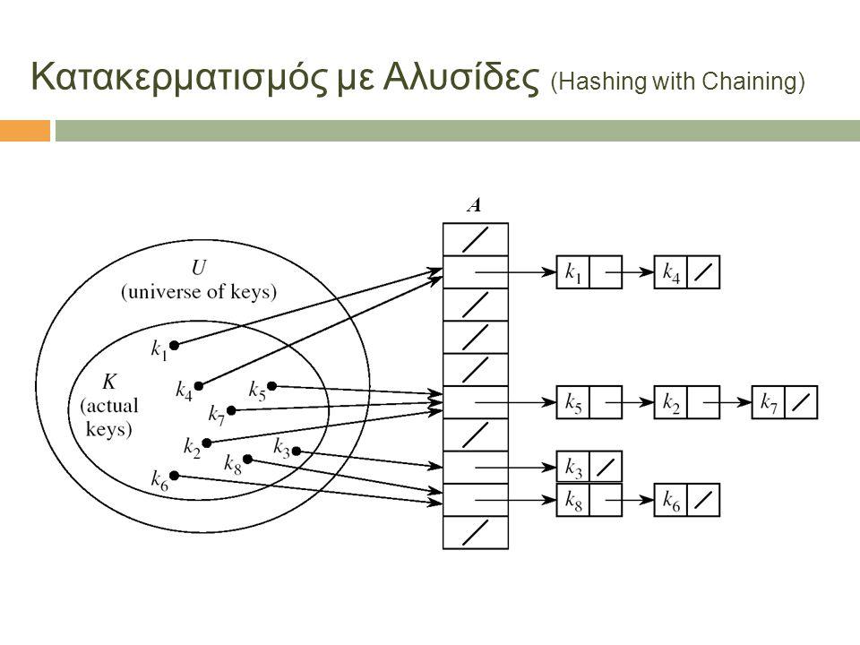 20 Κατακερματισμός με Αλυσίδες (Hashing with Chaining) Α