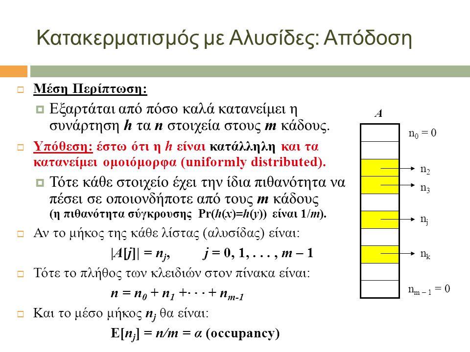 Κατακερματισμός με Αλυσίδες: Απόδοση  Μέση Περίπτωση:  Εξαρτάται από πόσο καλά κατανείμει η συνάρτηση h τα n στοιχεία στους m κάδους.  Υπόθεση: έστ