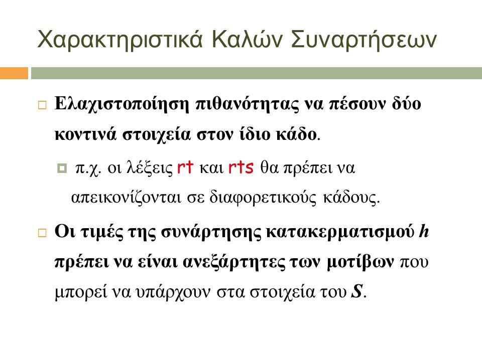 Χαρακτηριστικά Καλών Συναρτήσεων  Ελαχιστοποίηση πιθανότητας να πέσουν δύο κοντινά στοιχεία στον ίδιο κάδο.  π.χ. οι λέξεις rt και rts θα πρέπει να