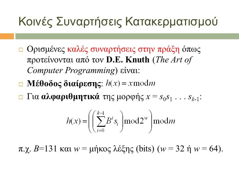 Κοινές Συναρτήσεις Κατακερματισμού  Ορισμένες καλές συναρτήσεις στην πράξη όπως προτείνονται από τον D.E. Knuth (The Art of Computer Programming) είν