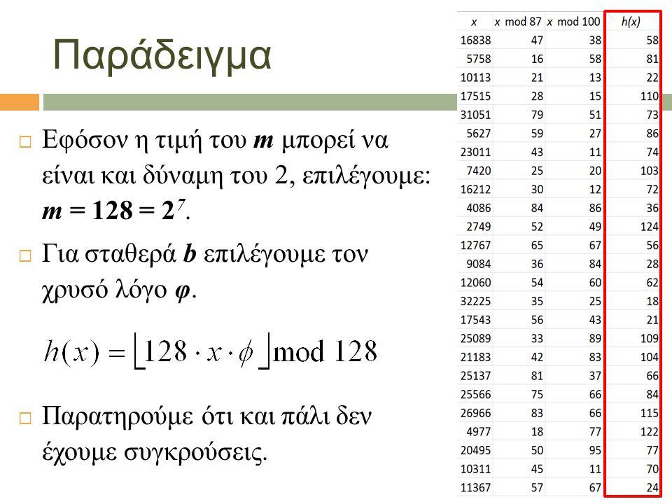 Παράδειγμα  Εφόσον η τιμή του m μπορεί να είναι και δύναμη του 2, επιλέγουμε: m = 128 = 2 7.  Για σταθερά b επιλέγουμε τον χρυσό λόγο φ.  Παρατηρού