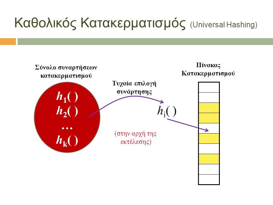 Καθολικός Κατακερματισμός (Universal Hashing) (στην αρχή της εκτέλεσης) h 1 ( ) h 2 ( ) … h k ( ) Σύνολο συναρτήσεων κατακερματισμού Τυχαία επιλογή συνάρτησης h i ( ) Πίνακας Κατακερματισμού