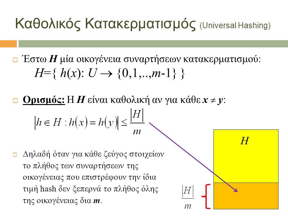 Καθολικός Κατακερματισμός (Universal Hashing) H={ h(x): U  {0,1,..,m-1} } H  Έστω H μία οικογένεια συναρτήσεων κατακερματισμού:  Ορισμός: H H είναι καθολική αν για κάθε x  y:  Δηλαδή όταν για κάθε ζεύγος στοιχείων το πλήθος των συναρτήσεων της οικογένειας που επιστρέφουν την ίδια τιμή hash δεν ξεπερνά το πλήθος όλης της οικογένειας δια m.