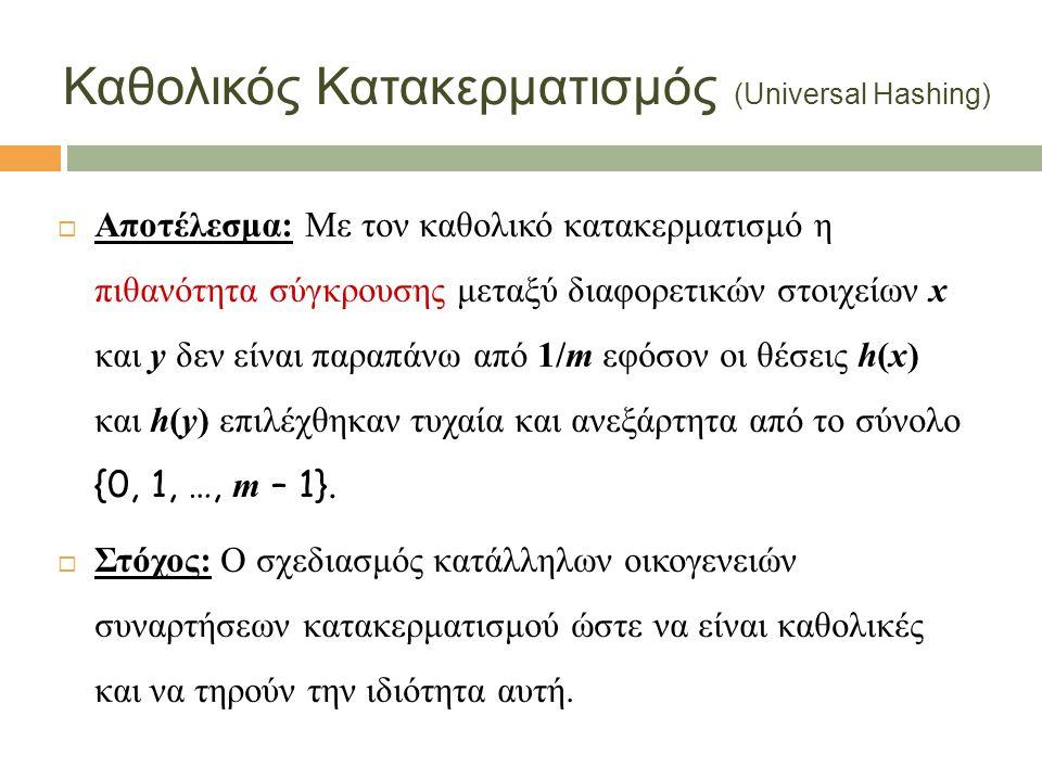 Καθολικός Κατακερματισμός (Universal Hashing)  Αποτέλεσμα: Με τον καθολικό κατακερματισμό η πιθανότητα σύγκρουσης μεταξύ διαφορετικών στοιχείων x και y δεν είναι παραπάνω από 1/m εφόσον οι θέσεις h(x) και h(y) επιλέχθηκαν τυχαία και ανεξάρτητα από το σύνολο {0, 1, …, m – 1}.