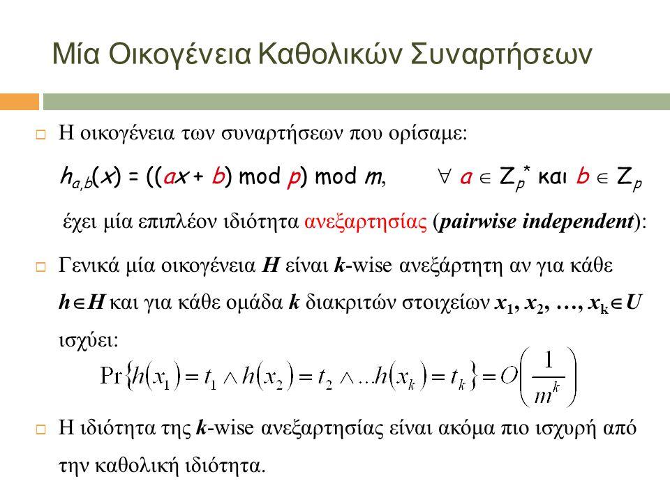 Μία Οικογένεια Καθολικών Συναρτήσεων  Η οικογένεια των συναρτήσεων που ορίσαμε: h a,b (x) = ((ax + b) mod p) mod m,  a  Z p * και b  Z p έχει μία επιπλέον ιδιότητα ανεξαρτησίας (pairwise independent):  Γενικά μία οικογένεια H είναι k-wise ανεξάρτητη αν για κάθε h  H και για κάθε ομάδα k διακριτών στοιχείων x 1, x 2, …, x k  U ισχύει:  Η ιδιότητα της k-wise ανεξαρτησίας είναι ακόμα πιο ισχυρή από την καθολική ιδιότητα.