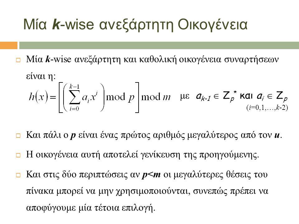 Μία k-wise ανεξάρτητη Οικογένεια  Μία k-wise ανεξάρτητη και καθολική οικογένεια συναρτήσεων είναι η: με a k-1  Z p * και a i  Z p  Και πάλι ο p είναι ένας πρώτος αριθμός μεγαλύτερος από τον u.