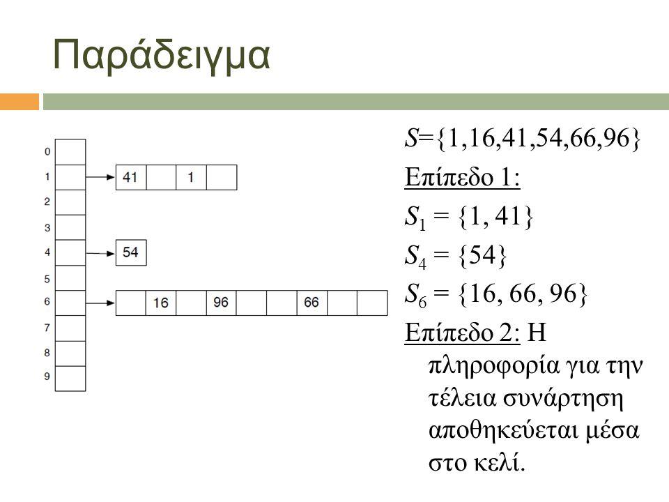 Παράδειγμα S={1,16,41,54,66,96} Επίπεδο 1: S 1 = {1, 41} S 4 = {54} S 6 = {16, 66, 96} Επίπεδο 2: Η πληροφορία για την τέλεια συνάρτηση αποθηκεύεται μέσα στο κελί.