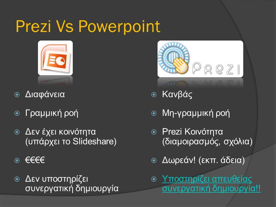 Prezi Vs Powerpoint  Διαφάνεια  Γραμμική ροή  Δεν έχει κοινότητα (υπάρχει το Slideshare)  €€€€  Δεν υποστηρίζει συνεργατική δημιουργία  Κανβάς  Μη-γραμμική ροή  Prezi Κοινότητα (διαμοιρασμός, σχόλια)  Δωρεάν.
