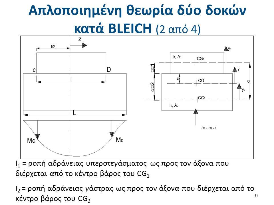 Απλοποιημένη θεωρία δύο δοκών κατά BLEICH (2 από 4) Ι 1 = ροπή αδράνειας υπερστεγάσματος ως προς τον άξονα που διέρχεται από το κέντρο βάρος του CG 1