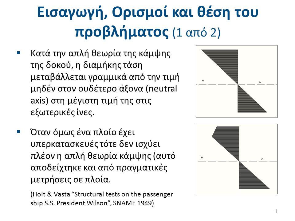 Εισαγωγή, Ορισμοί και θέση του προβλήματος (1 από 2)  Κατά την απλή θεωρία της κάμψης της δοκού, η διαμήκης τάση μεταβάλλεται γραμμικά από την τιμή μ