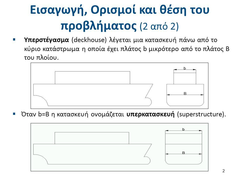 Εισαγωγή, Ορισμοί και θέση του προβλήματος (2 από 2)  Υπερστέγασμα (deckhouse) λέγεται μια κατασκευή πάνω από το κύριο κατάστρωμα η οποία έχει πλάτος