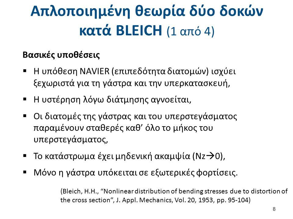 Απλοποιημένη θεωρία δύο δοκών κατά BLEICH (1 από 4) Βασικές υποθέσεις  Η υπόθεση ΝAVIER (επιπεδότητα διατομών) ισχύει ξεχωριστά για τη γάστρα και την