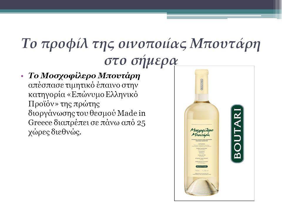 Το προφίλ της οινοποιίας Μπουτάρη στο σήμερα Το Μοσχοφίλερο Μπουτάρη απέσπασε τιμητικό έπαινο στην κατηγορία «Επώνυμο Ελληνικό Προϊόν» της πρώτης διοργάνωσης του θεσμού Made in Greece διαπρέπει σε πάνω από 25 χώρες διεθνώς.