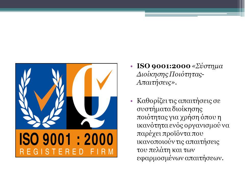 ISO 9001:2000 «Σύστημα Διοίκησης Ποιότητας- Απαιτήσεις». Καθορίζει τις απαιτήσεις σε συστήματα διοίκησης ποιότητας για χρήση όπου η ικανότητα ενός οργ