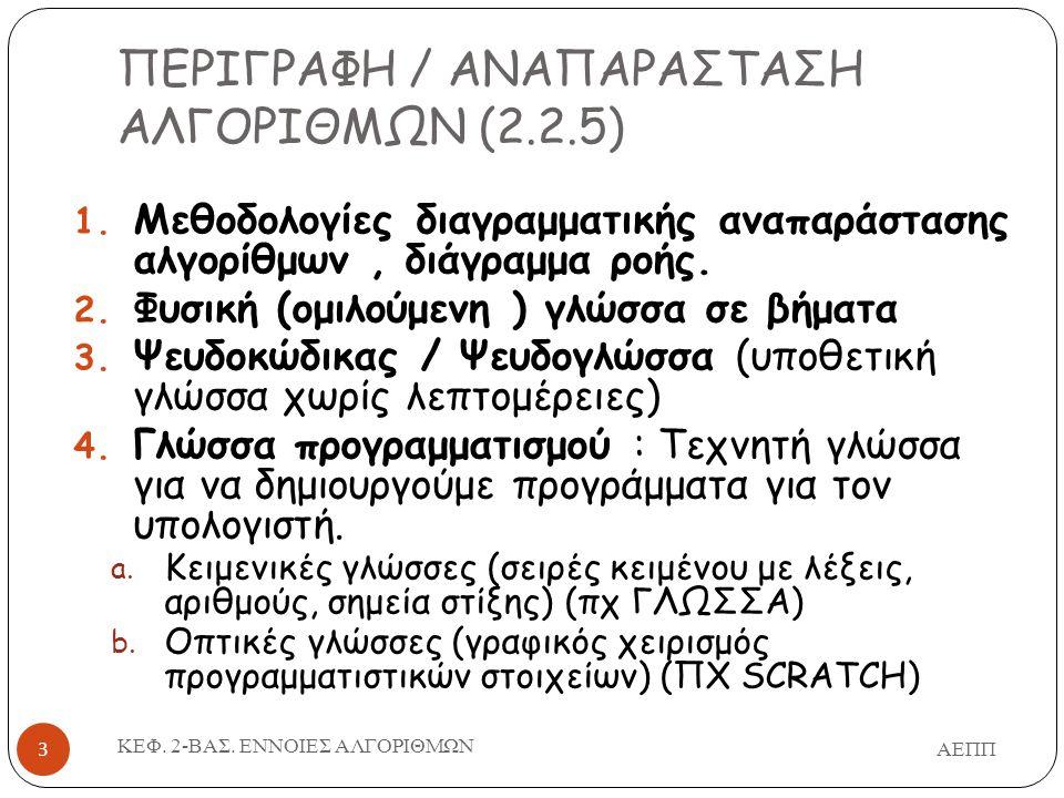 ΠΕΡΙΓΡΑΦΗ / ΑΝΑΠΑΡΑΣΤΑΣΗ ΑΛΓΟΡΙΘΜΩΝ (2.2.5) ΑΕΠΠ ΚΕΦ. 2-ΒΑΣ. ΕΝΝΟΙΕΣ ΑΛΓΟΡΙΘΜΩΝ 3 1. Μεθοδολογίες διαγραμματικής αναπαράστασης αλγορίθμων, διάγραμμα ρ