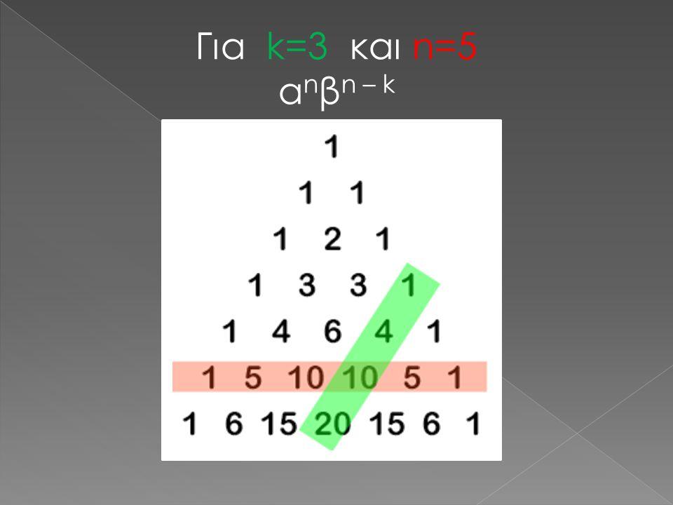 Για k=3 και n=5 α n β n – k