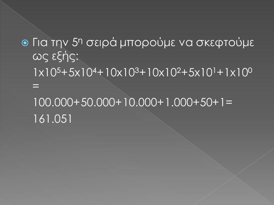  Για την 5 η σειρά μπορούμε να σκεφτούμε ως εξής: 1x10 5 +5x10 4 +10x10 3 +10x10 2 +5x10 1 +1x10 0 = 100.000+50.000+10.000+1.000+50+1= 161.051