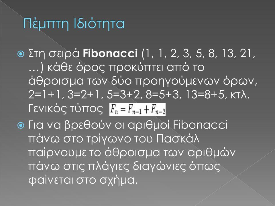  Στη σειρά Fibonacci (1, 1, 2, 3, 5, 8, 13, 21, …) κάθε όρος προκύπτει από το άθροισμα των δύο προηγούμενων όρων, 2=1+1, 3=2+1, 5=3+2, 8=5+3, 13=8+5,
