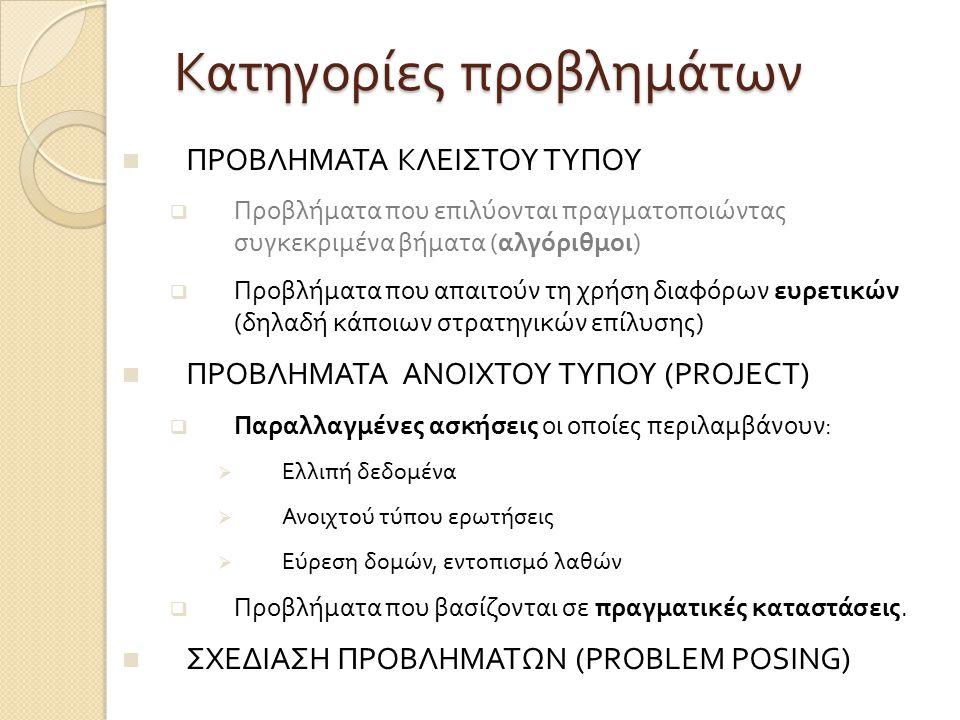 Κατηγορίες προβλημάτων ΠΡΟΒΛΗΜΑΤΑ ΚΛΕΙΣΤΟΥ ΤΥΠΟΥ  Προβλήματα που επιλύονται πραγματοποιώντας συγκεκριμένα βήματα ( αλγόριθμοι )  Προβλήματα που απαιτούν τη χρήση διαφόρων ευρετικών ( δηλαδή κάποιων στρατηγικών επίλυσης ) ΠΡΟΒΛΗΜΑΤΑ ΑΝΟΙΧΤΟΥ ΤΥΠΟΥ (PROJECT)  Παραλλαγμένες ασκήσεις οι οποίες περιλαμβάνουν :  Ελλιπή δεδομένα  Ανοιχτού τύπου ερωτήσεις  Εύρεση δομών, εντοπισμό λαθών  Προβλήματα που βασίζονται σε πραγματικές καταστάσεις.