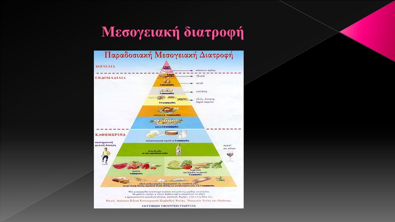  Η υγιεινή διατροφή παρέχει όλες τις θρεπτικές ουσίες που χρειάζεται το σώμα ώστε να είναι υγιές.