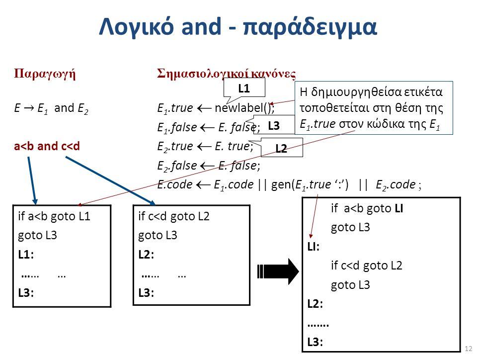 Λογικό and - παράδειγμα 12 if a<b goto LI goto L3 LI: if c<d goto L2 goto L3 L2: …….