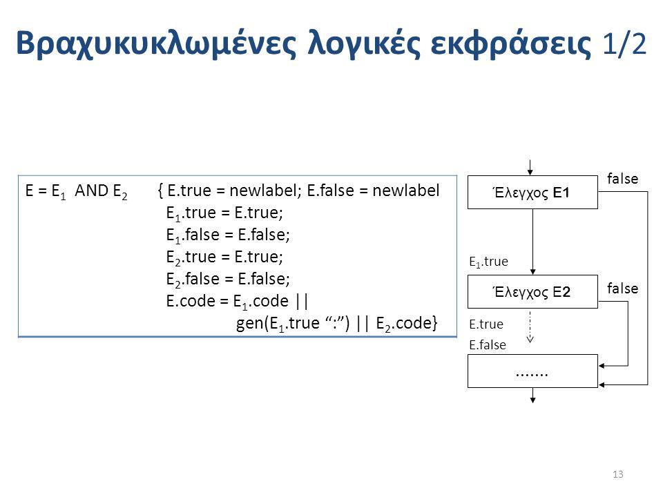 Bραχυκυκλωμένες λογικές εκφράσεις 1/2 E = E 1 AND E 2 { Ε.true = newlabel; Ε.false = newlabel E 1.true = E.true; E 1.false = E.false; E 2.true = E.true; E 2.false = E.false; E.code = E 1.code || gen(E 1.true : ) || E 2.code} 13 Έλεγχος E1 Έλεγχος Ε 2 …….