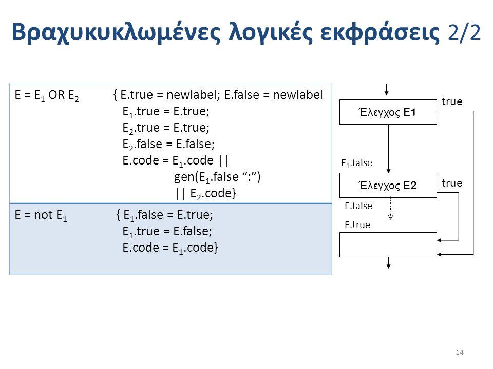 Bραχυκυκλωμένες λογικές εκφράσεις 2/2 E = E 1 OR E 2 { Ε.true = newlabel; Ε.false = newlabel E 1.true = E.true; E 2.true = E.true; E 2.false = E.false; E.code = E 1.code || gen(E 1.false : ) || E 2.code} E = not E 1 { Ε 1.false = E.true; E 1.true = E.false; E.code = E 1.code} 14 Έλεγχος E1 Έλεγχος Ε 2 true E.true E 1.false E.false