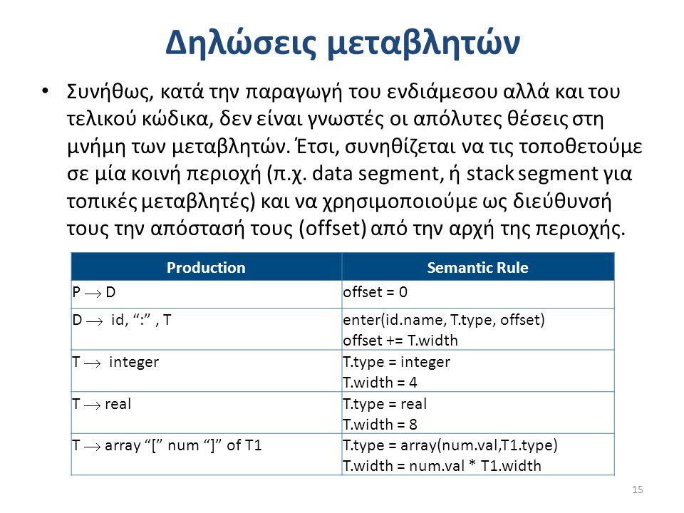Δηλώσεις μεταβλητών Συνήθως, κατά την παραγωγή του ενδιάμεσου αλλά και του τελικού κώδικα, δεν είναι γνωστές οι απόλυτες θέσεις στη μνήμη των μεταβλητών.