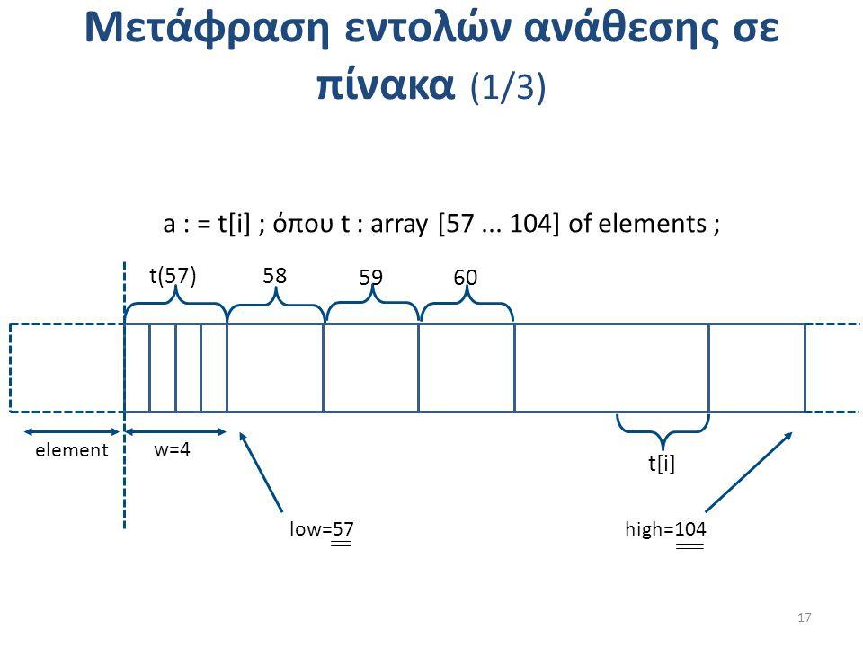 Μετάφραση εντολών ανάθεσης σε πίνακα (1/3) a : = t[i] ; όπου t : array [57...