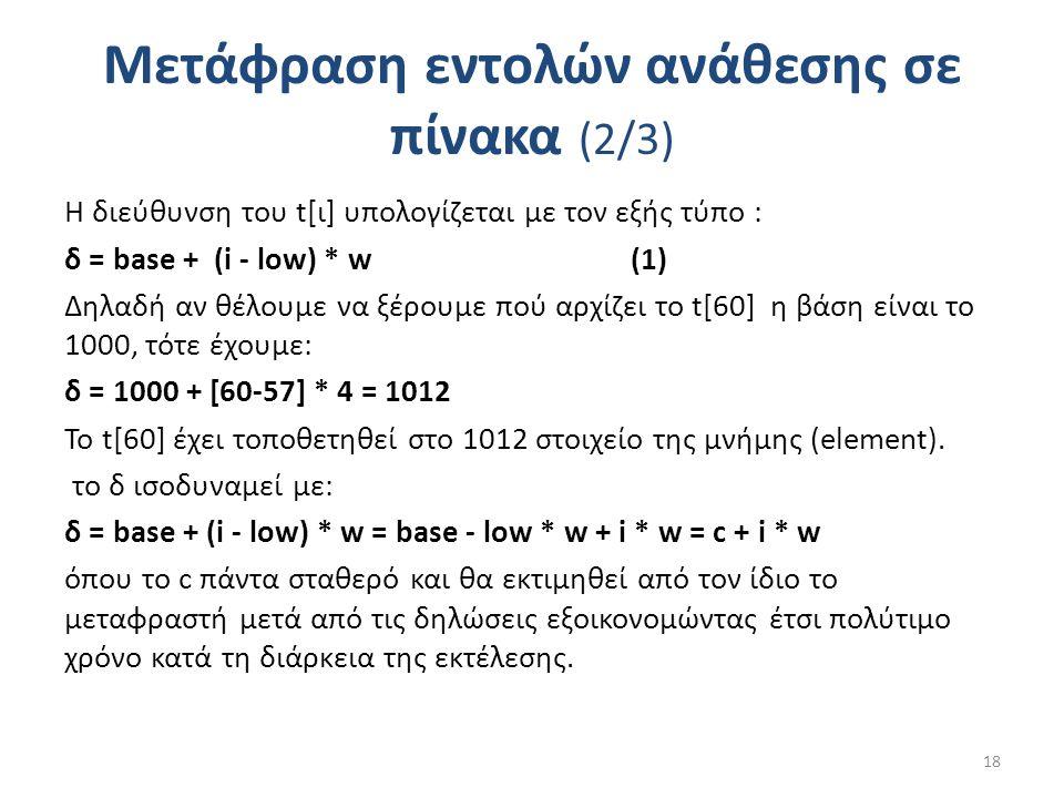 Μετάφραση εντολών ανάθεσης σε πίνακα (2/3) Η διεύθυνση του t[ι] υπολογίζεται με τον εξής τύπο : δ = base + (i - low) * w (1) Δηλαδή αν θέλουμε να ξέρουμε πού αρχίζει το t[60] η βάση είναι το 1000, τότε έχουμε: δ = 1000 + [60-57] * 4 = 1012 To t[60] έχει τοποθετηθεί στο 1012 στοιχείο της μνήμης (element).