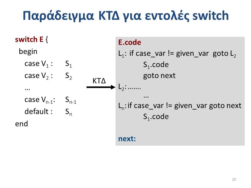 Παράδειγμα ΚΤΔ για εντολές switch 20 switch E { begin case V 1 :S 1 case V 2 :S 2 … case V n-1 :S n-1 default :S n end KTΔ E.code L 1 : if case_var != given_var goto L 2 S 1.code goto next L 2 :…….