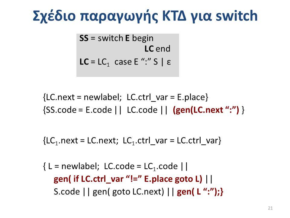 Σχέδιο παραγωγής ΚΤΔ για switch SS = switch E begin LC end LC = LC 1 case E : S | ε 21 {LC.next = newlabel; LC.ctrl_var = E.place} {SS.code = E.code || LC.code || (gen(LC.next : ) } {LC 1.next = LC.next; LC 1.ctrl_var = LC.ctrl_var} { L = newlabel; LC.code = LC 1.code || gen( if LC.ctrl_var != E.place goto L) || S.code || gen( goto LC.next) || gen( L : );}