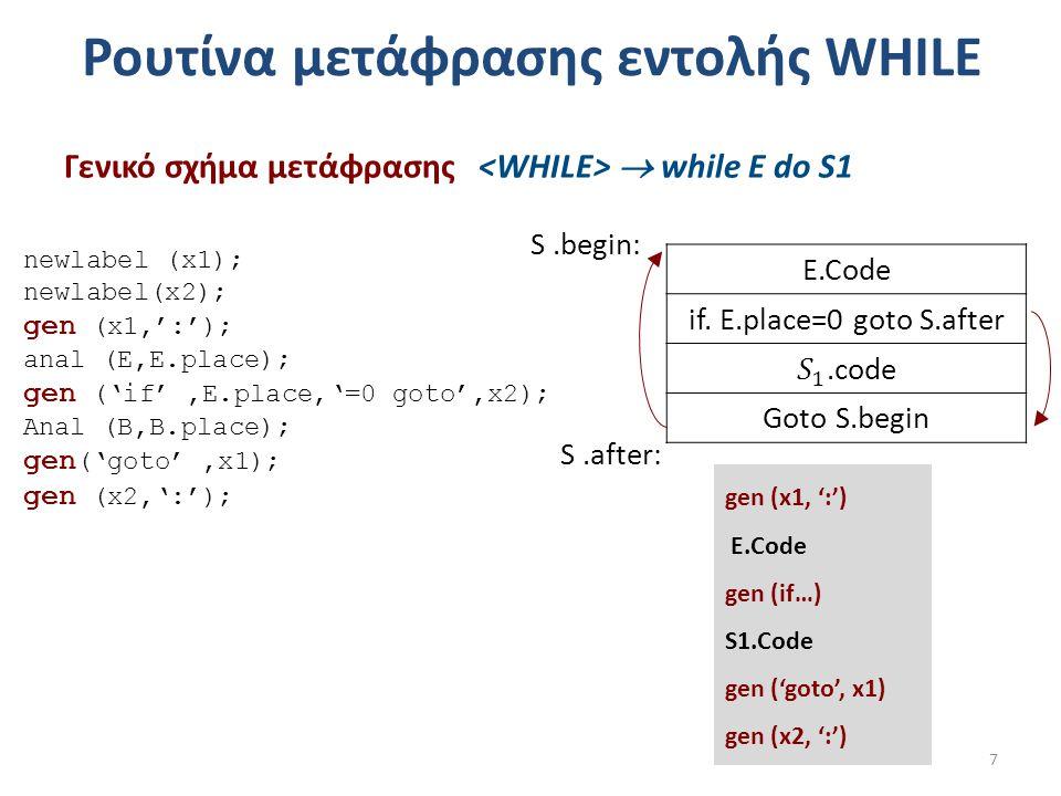 Ρουτίνα μετάφρασης εντολής WHILE Γενικό σχήμα μετάφρασης  while E do S1 7 newlabel (x1); newlabel(x2); gen (x1,':'); anal (E,E.place); gen ('if',E.place,'=0 goto',x2); Anal (B,B.place); gen ('goto',x1); gen (x2,':'); E.Code if.