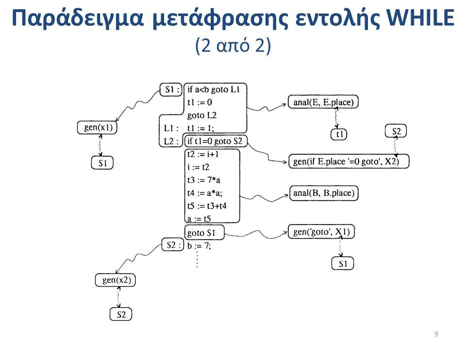 Παράδειγμα μετάφρασης εντολής WHILE (2 από 2) 9