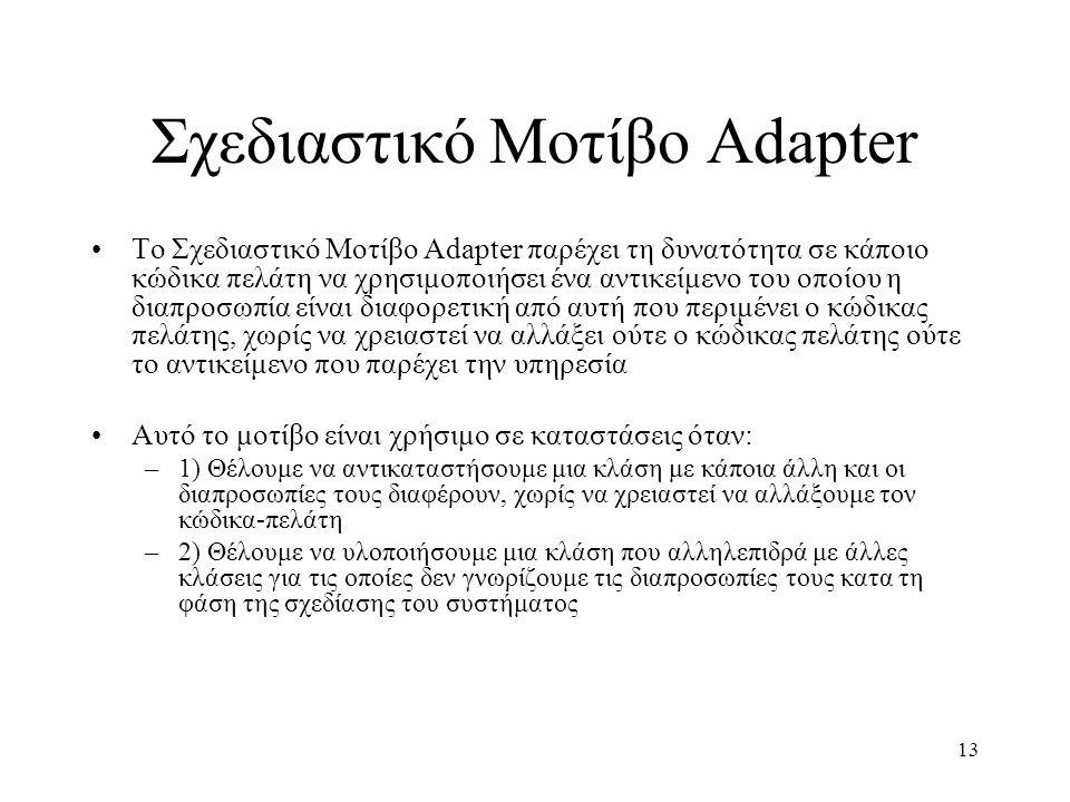 13 Σχεδιαστικό Μοτίβο Adapter Το Σχεδιαστικό Μοτίβο Adapter παρέχει τη δυνατότητα σε κάποιο κώδικα πελάτη να χρησιμοποιήσει ένα αντικείμενο του οποίου