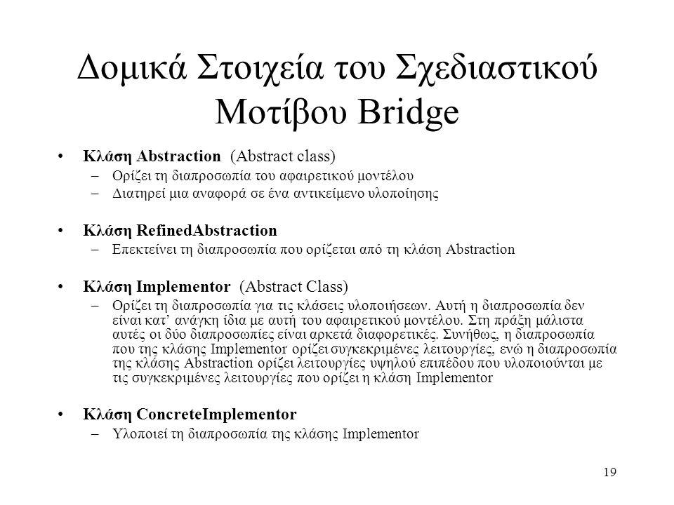 19 Δομικά Στοιχεία του Σχεδιαστικού Μοτίβου Bridge Κλάση Abstraction (Abstract class) –Ορίζει τη διαπροσωπία του αφαιρετικού μοντέλου –Διατηρεί μια αν