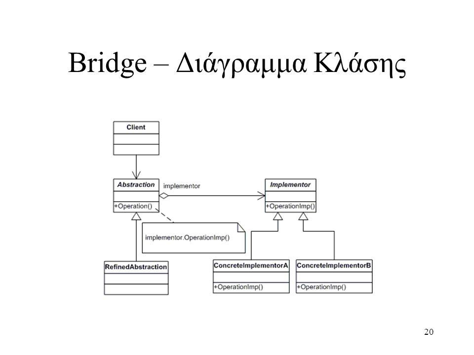 20 Bridge – Διάγραμμα Κλάσης