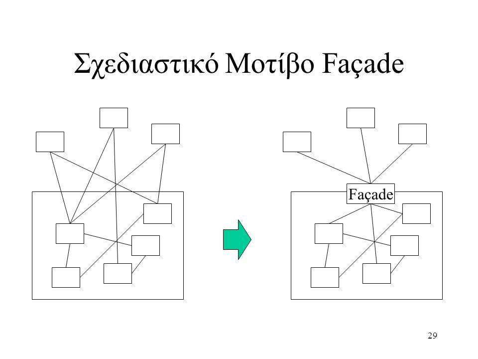 29 Σχεδιαστικό Μοτίβο Façade Façade