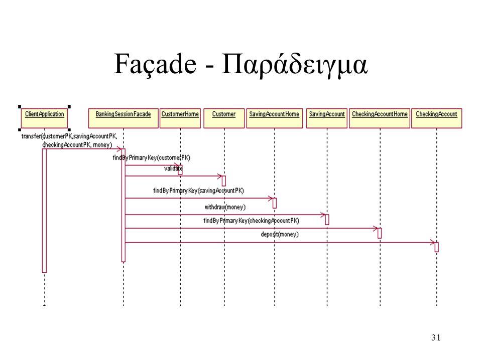 31 Façade - Παράδειγμα