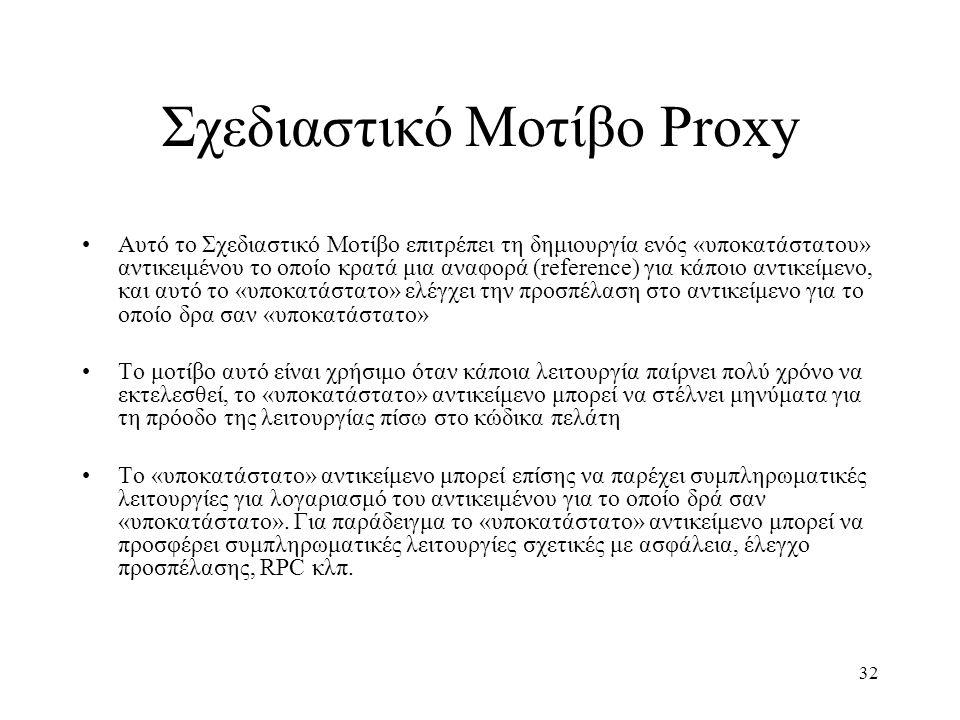32 Σχεδιαστικό Μοτίβο Proxy Αυτό το Σχεδιαστικό Μοτίβο επιτρέπει τη δημιουργία ενός «υποκατάστατου» αντικειμένου το οποίο κρατά μια αναφορά (reference