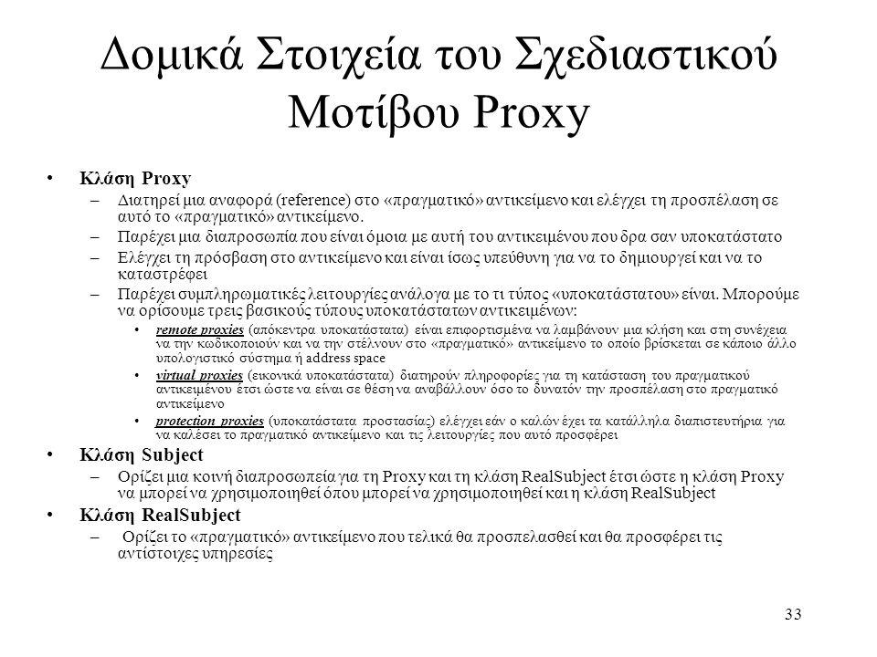 33 Δομικά Στοιχεία του Σχεδιαστικού Μοτίβου Proxy Κλάση Proxy –Διατηρεί μια αναφορά (reference) στο «πραγματικό» αντικείμενο και ελέγχει τη προσπέλαση