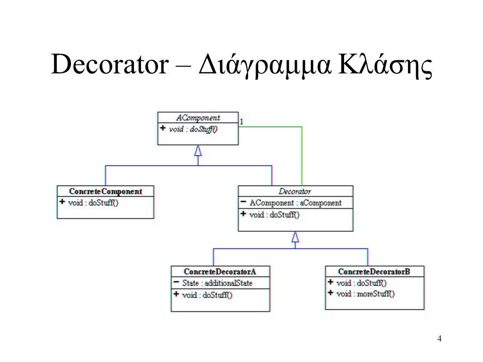4 Decorator – Διάγραμμα Κλάσης