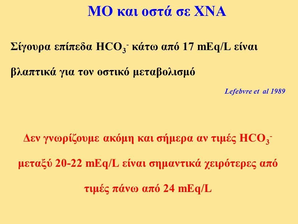 Σίγουρα επίπεδα HCO 3 - κάτω από 17 mEq/L είναι βλαπτικά για τον οστικό μεταβολισμό Lefebvre et al 1989 Δεν γνωρίζουμε ακόμη και σήμερα αν τιμές HCO 3