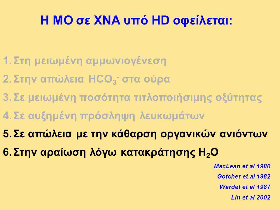 Η ΜΟ σε ΧΝΑ υπό HD οφείλεται: 1.Στη μειωμένη αμμωνιογένεση 2.Στην απώλεια HCO 3 - στα ούρα 3.Σε μειωμένη ποσότητα τιτλοποιήσιμης οξύτητας 4.Σε αυξημέν